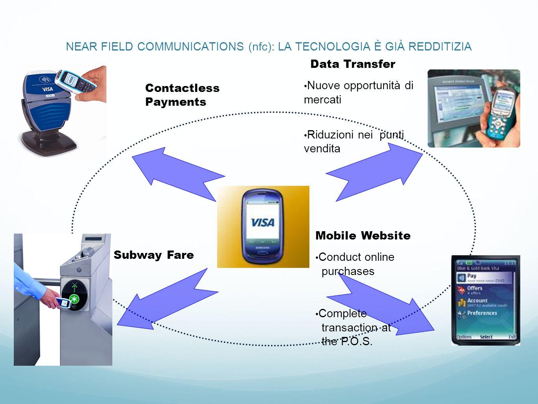 NEAR FIELD COMMUNICATIONS (nfc): LA TECNOLOGIA È GIÀ REDDITIZIA