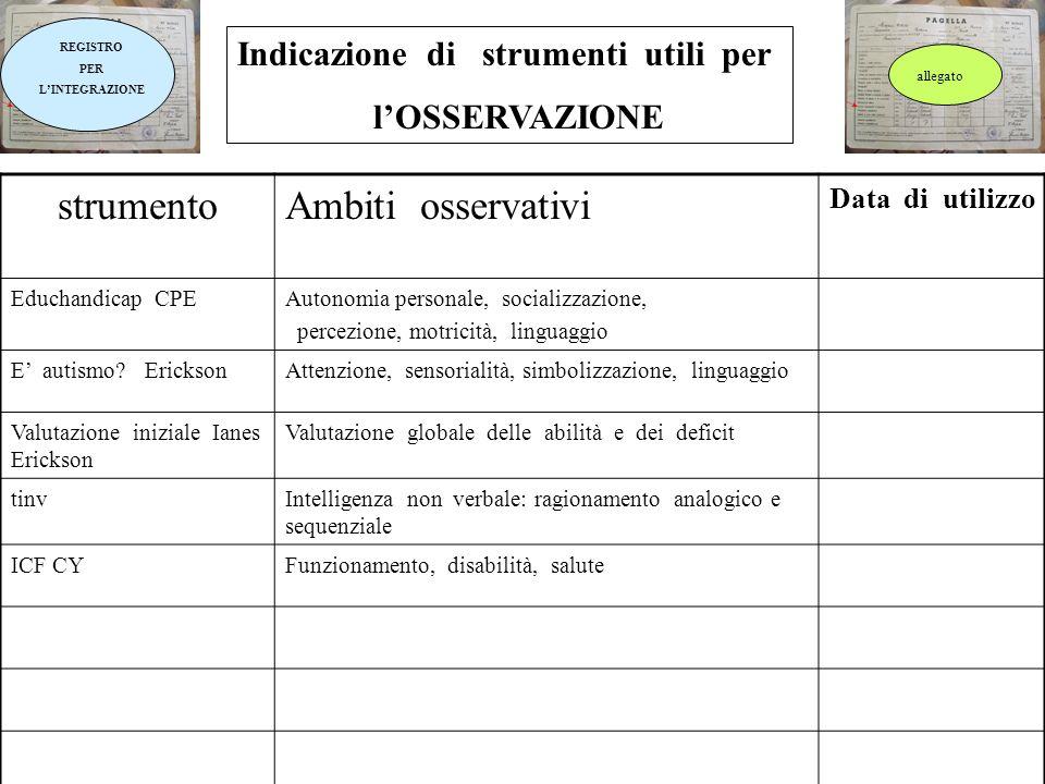 strumento Ambiti osservativi Indicazione di strumenti utili per