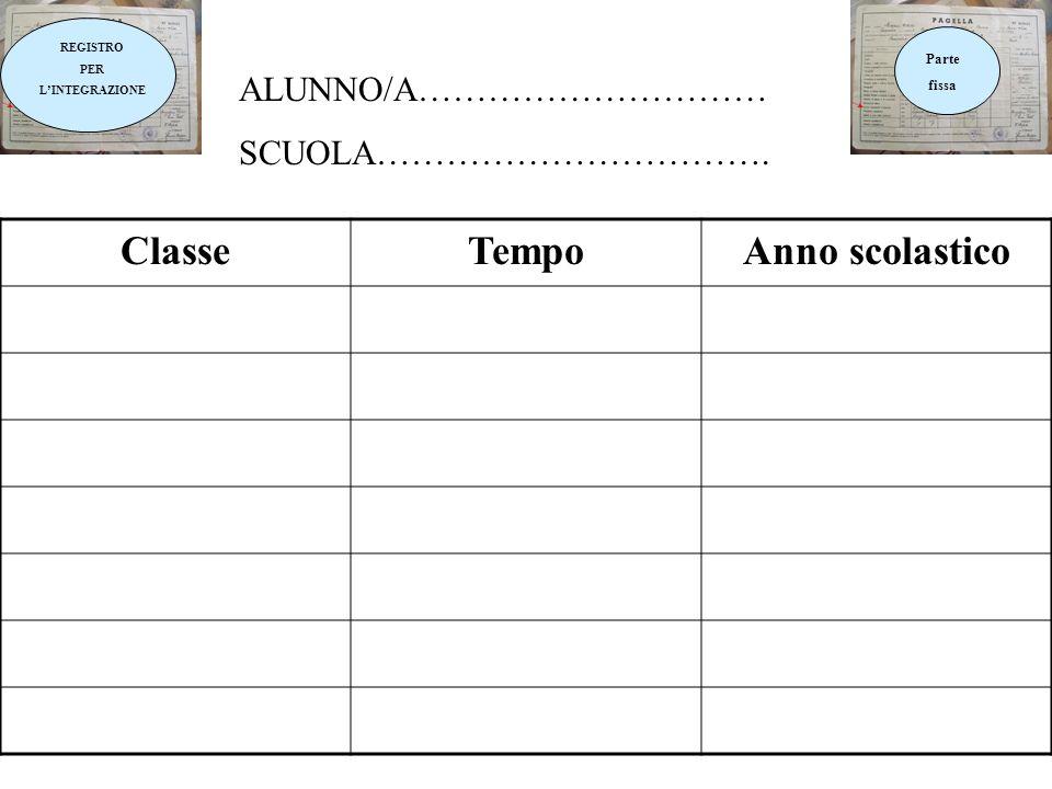 Classe Tempo Anno scolastico