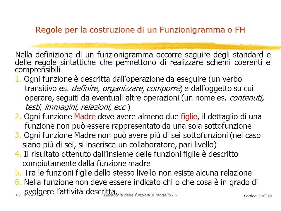 Regole per la costruzione di un Funzionigramma o FH