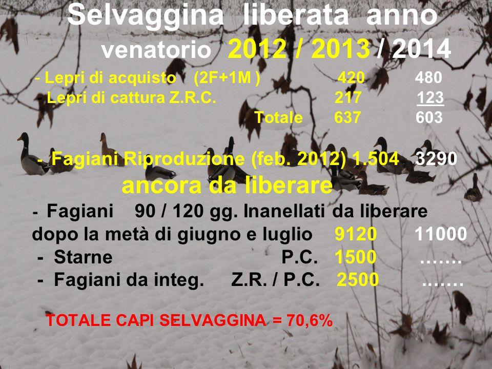 Selvaggina liberata anno venatorio 2012 / 2013 / 2014