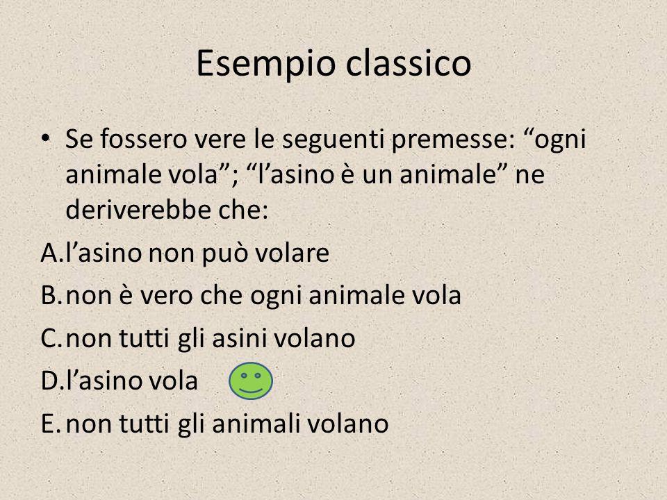 Esempio classico Se fossero vere le seguenti premesse: ogni animale vola ; l'asino è un animale ne deriverebbe che: