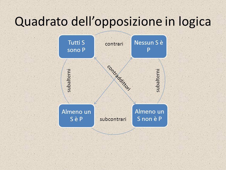 Quadrato dell'opposizione in logica