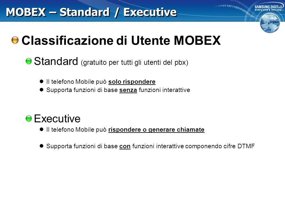 MOBEX Standard MobEx Standard (servizio gratuito per tutti gli utenti del pbx) Il telefono Mobile può solo rispondere.