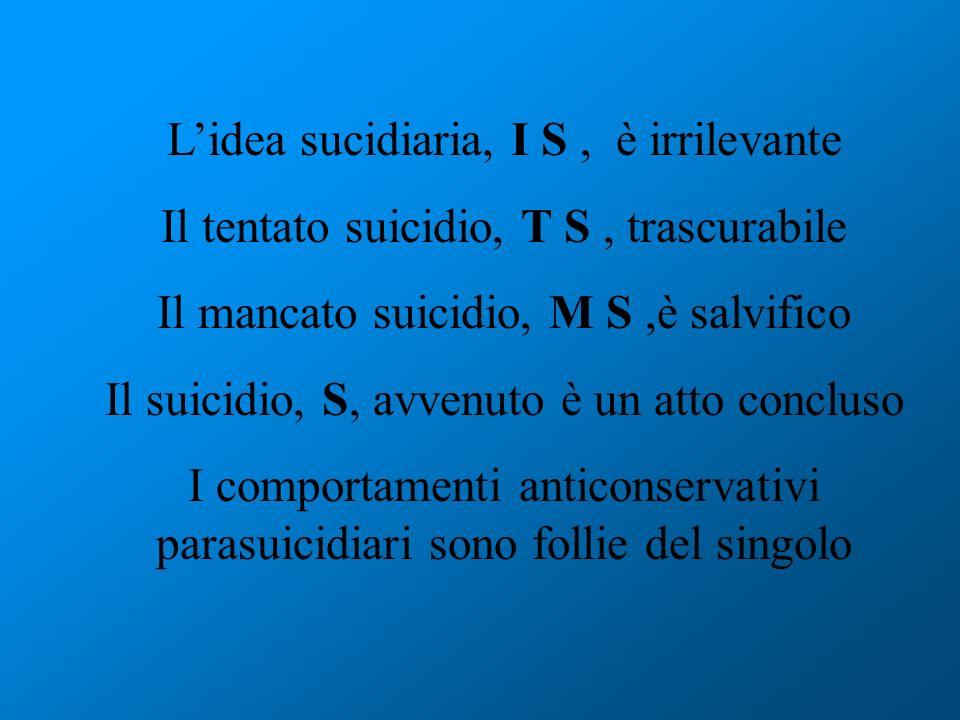 L'idea sucidiaria, I S , è irrilevante