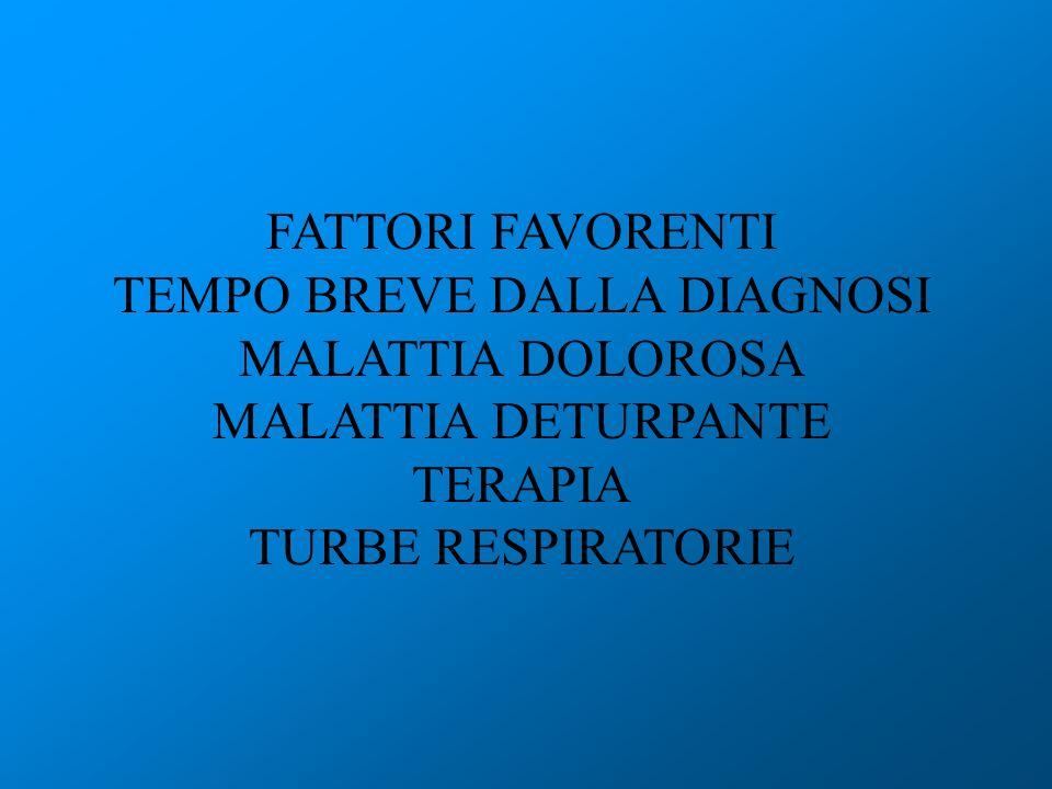 FATTORI FAVORENTI TEMPO BREVE DALLA DIAGNOSI MALATTIA DOLOROSA MALATTIA DETURPANTE TERAPIA TURBE RESPIRATORIE.