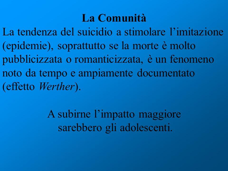 La tendenza del suicidio a stimolare l'imitazione