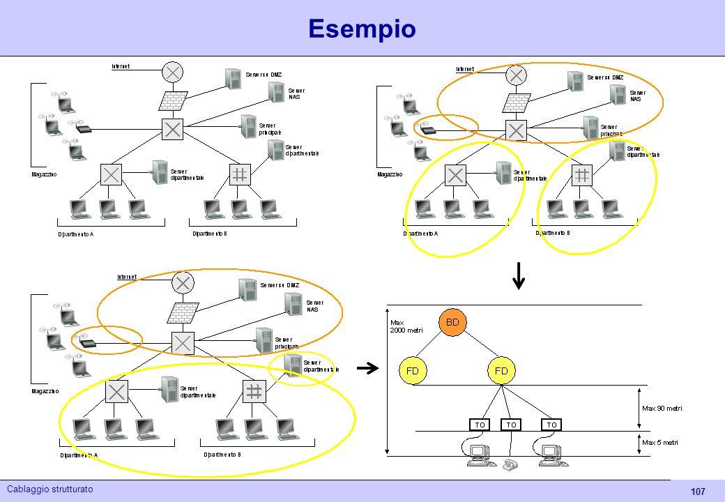 Esempio Cablaggio strutturato - Itis Euganeo 04/05