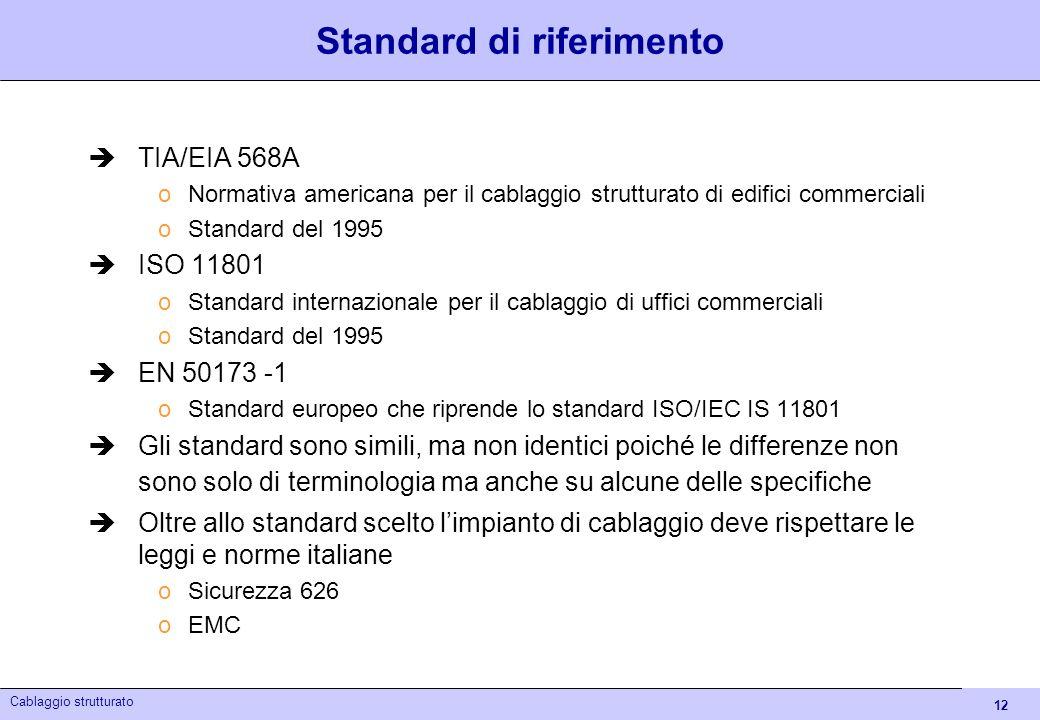 Standard di riferimento