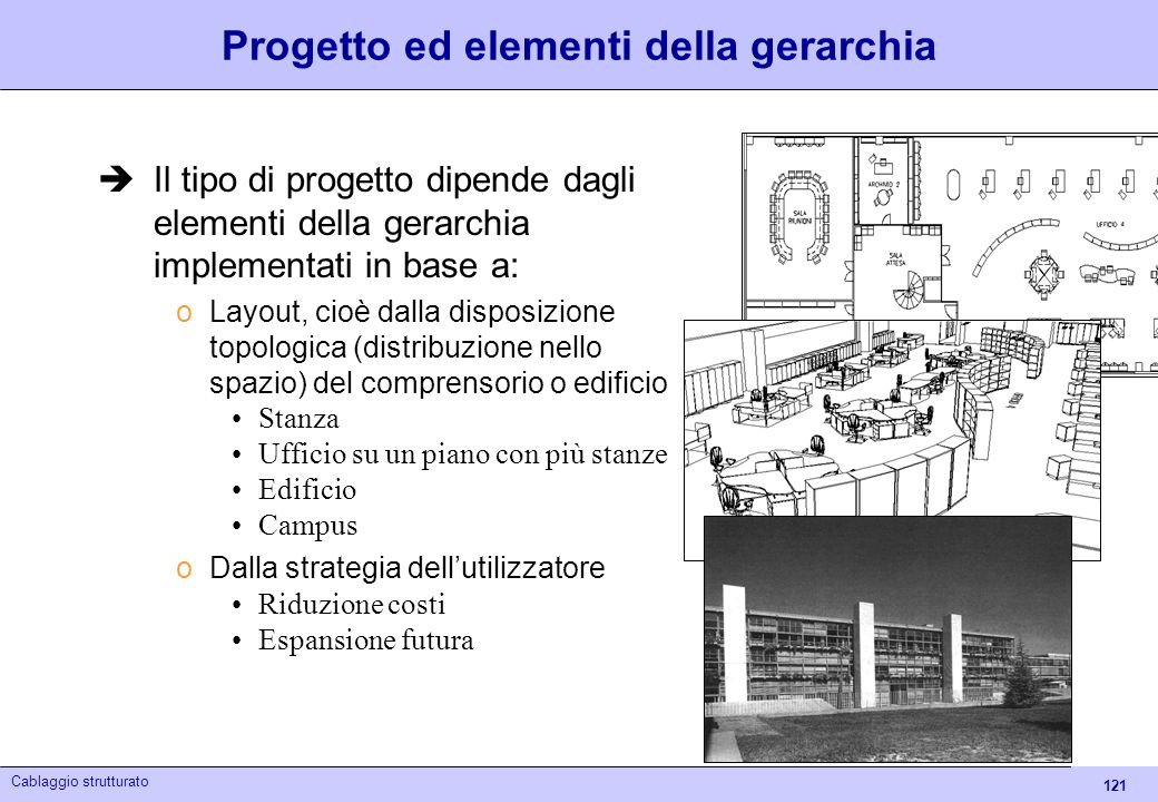 Progetto ed elementi della gerarchia