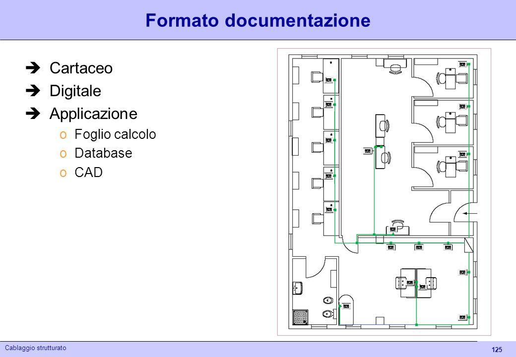 Formato documentazione