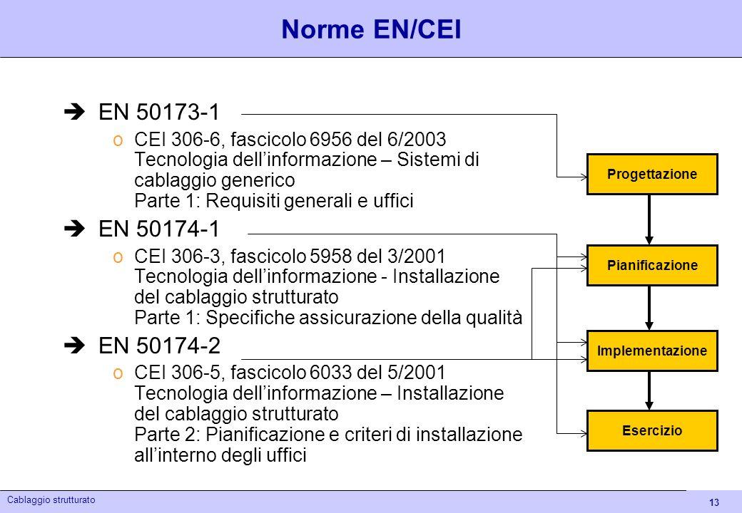 Norme EN/CEI EN 50173-1 EN 50174-1 EN 50174-2