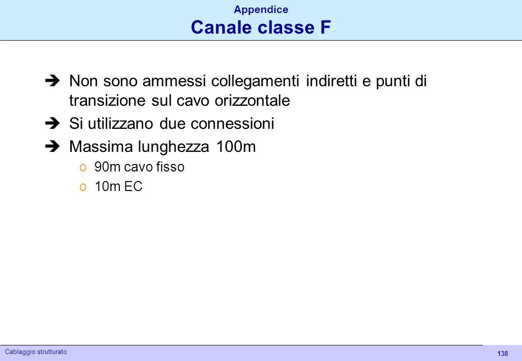 Appendice Canale classe F