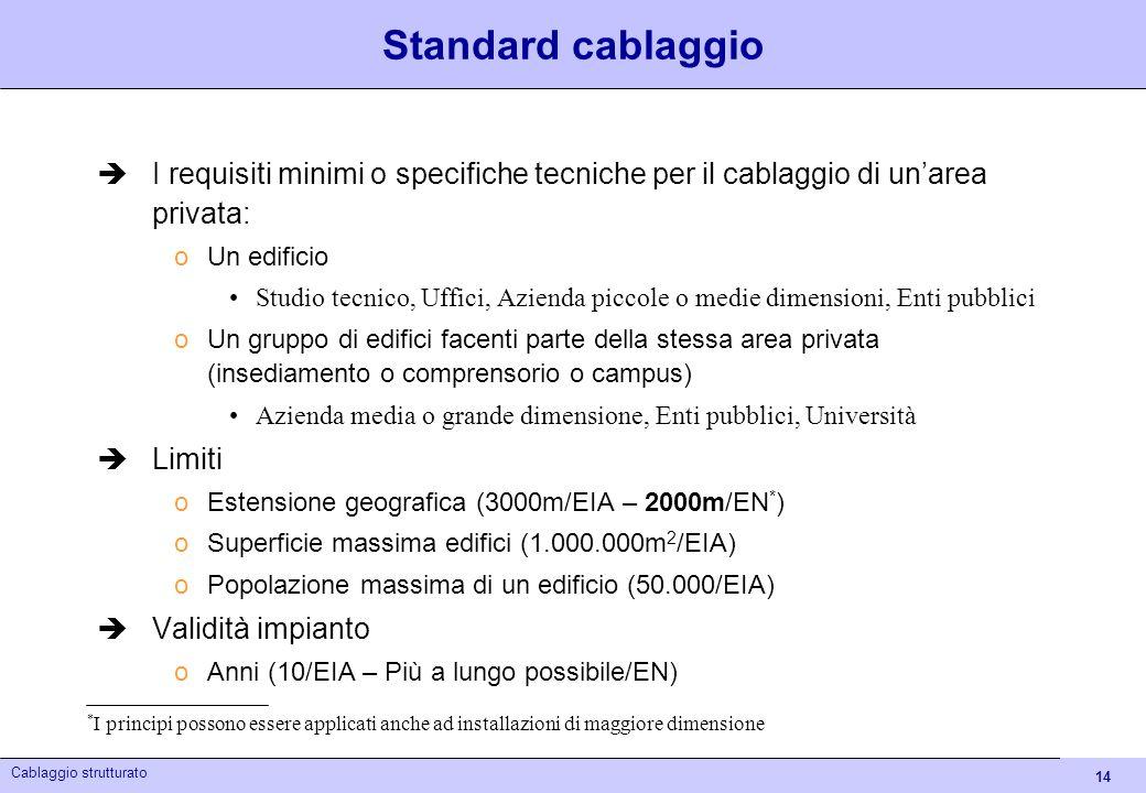 Standard cablaggio I requisiti minimi o specifiche tecniche per il cablaggio di un'area privata: Un edificio.