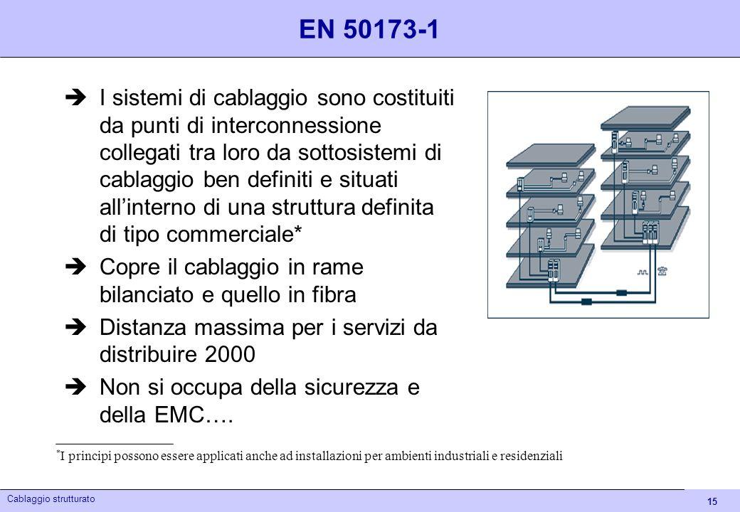 EN 50173-1