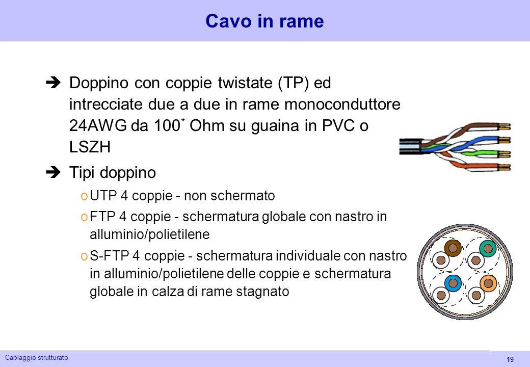 Cavo in rame Doppino con coppie twistate (TP) ed intrecciate due a due in rame monoconduttore 24AWG da 100* Ohm su guaina in PVC o LSZH.
