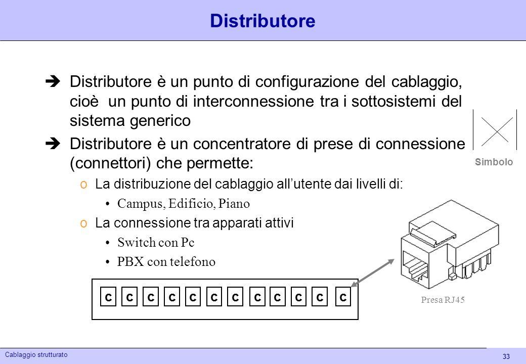 Distributore Distributore è un punto di configurazione del cablaggio, cioè un punto di interconnessione tra i sottosistemi del sistema generico.