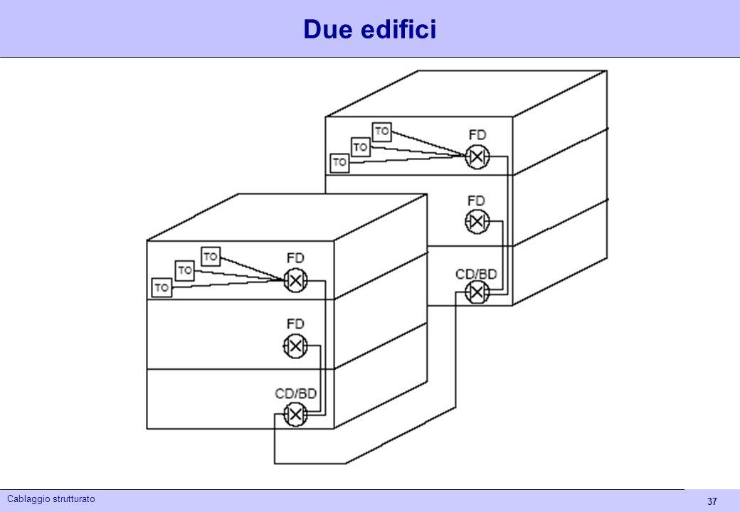 Due edifici Cablaggio strutturato - Itis Euganeo 04/05