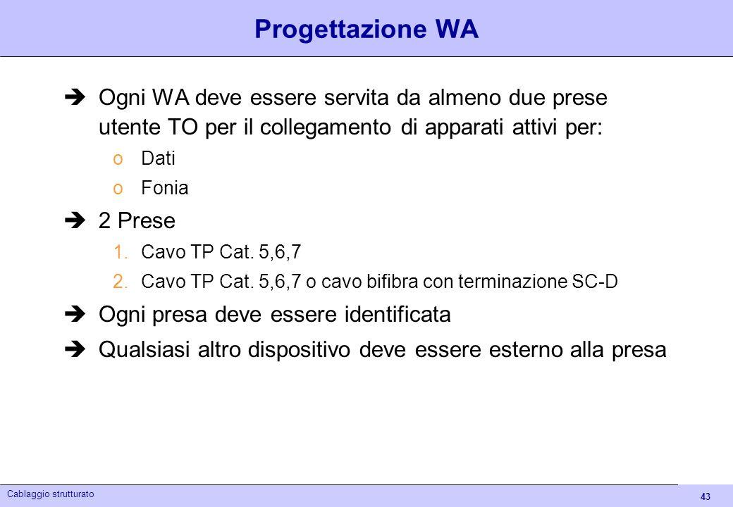 Progettazione WA Ogni WA deve essere servita da almeno due prese utente TO per il collegamento di apparati attivi per: