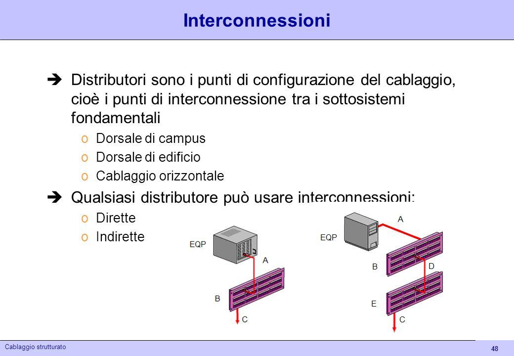 Interconnessioni Distributori sono i punti di configurazione del cablaggio, cioè i punti di interconnessione tra i sottosistemi fondamentali.