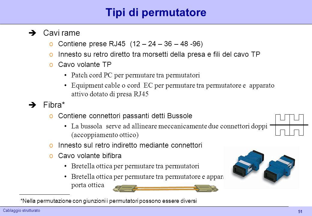 *Nella permutazione con giunzioni i permutatori possono essere diversi
