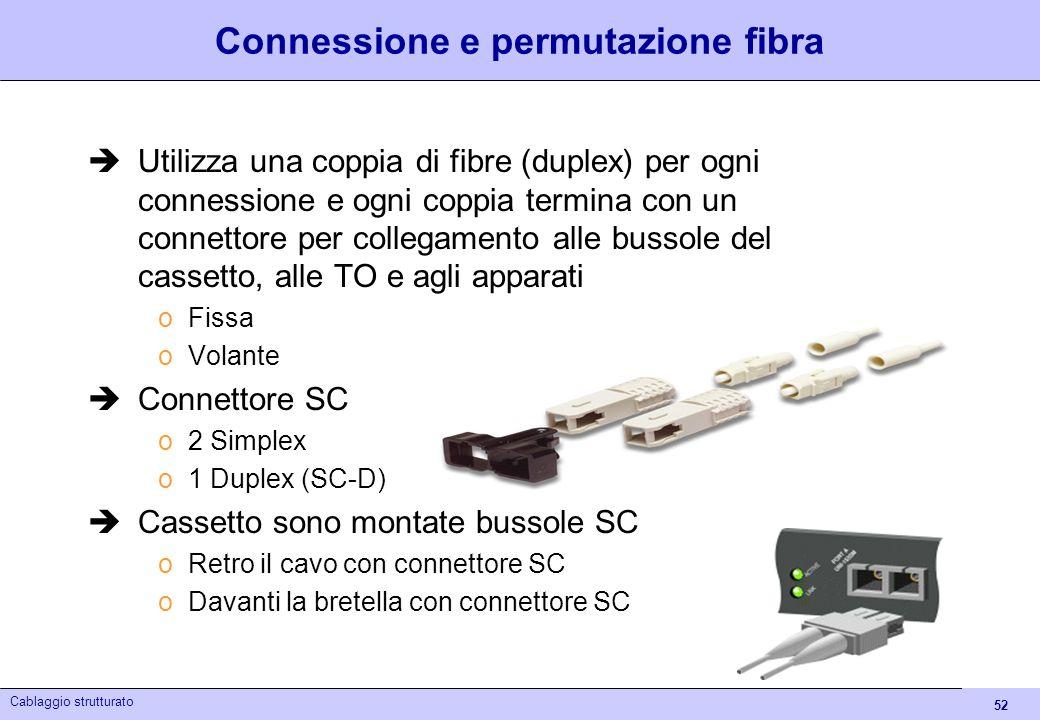 Connessione e permutazione fibra