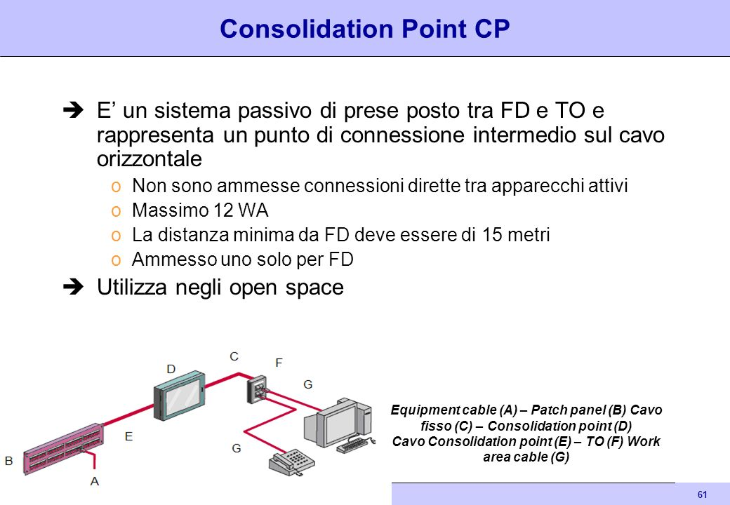 Consolidation Point CP