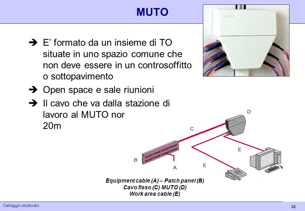 Equipment cable (A) – Patch panel (B) Cavo fisso (C) MUTO (D)