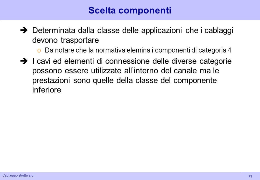 Scelta componenti Determinata dalla classe delle applicazioni che i cablaggi devono trasportare.