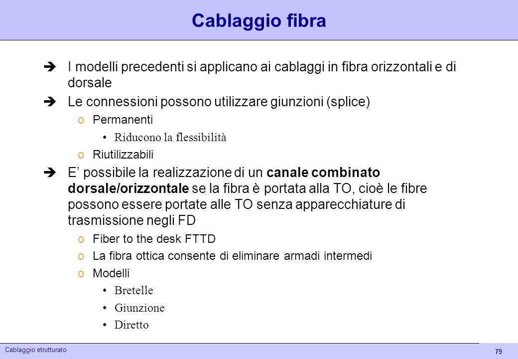 Cablaggio fibraI modelli precedenti si applicano ai cablaggi in fibra orizzontali e di dorsale. Le connessioni possono utilizzare giunzioni (splice)