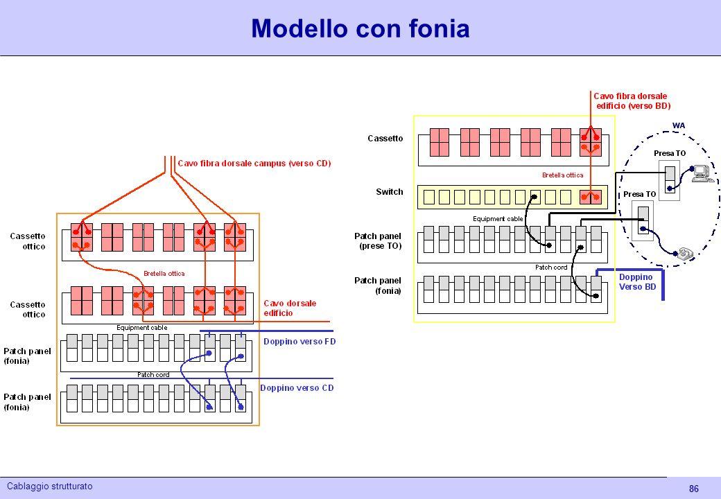 Modello con fonia Cablaggio strutturato - Itis Euganeo 04/05