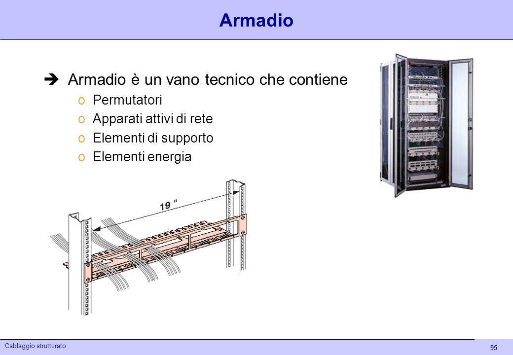 Armadio Armadio è un vano tecnico che contiene Permutatori