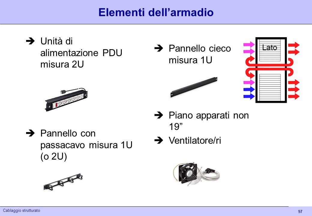 Elementi dell'armadio