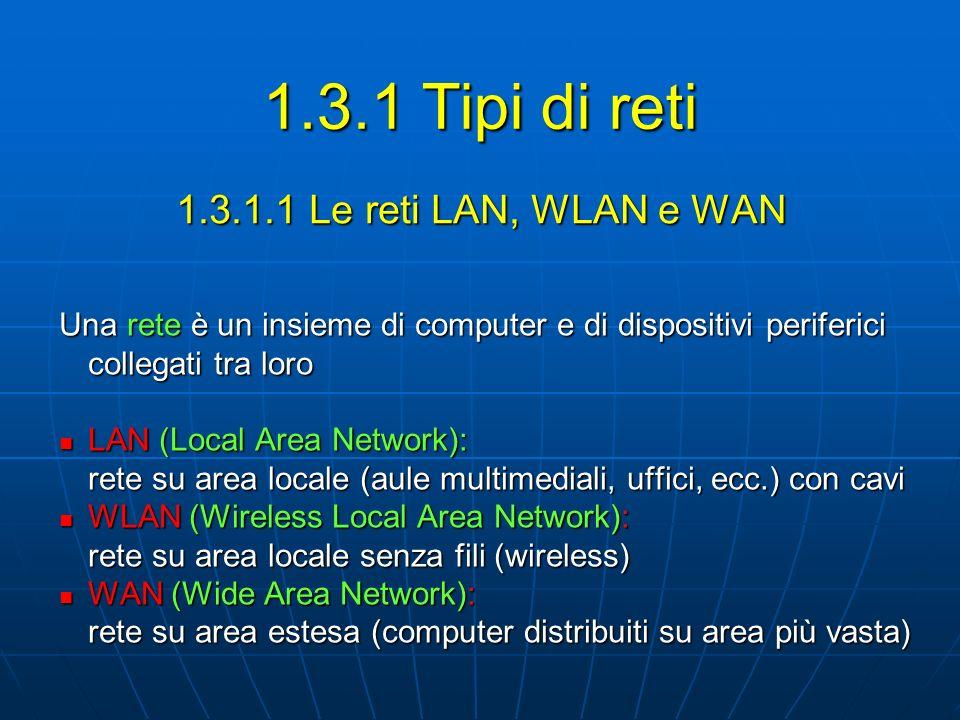 1.3.1 Tipi di reti 1.3.1.1 Le reti LAN, WLAN e WAN
