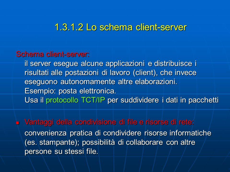 1.3.1.2 Lo schema client-server