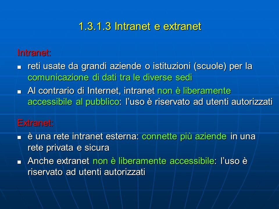 1.3.1.3 Intranet e extranet Intranet: