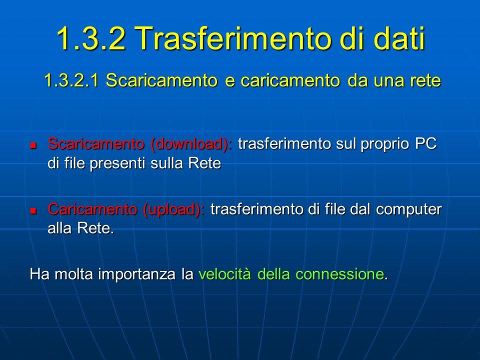 1.3.2.1 Scaricamento e caricamento da una rete