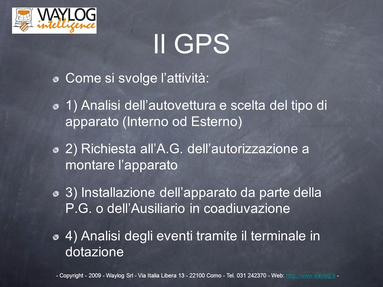 Il GPS Come si svolge l'attività: