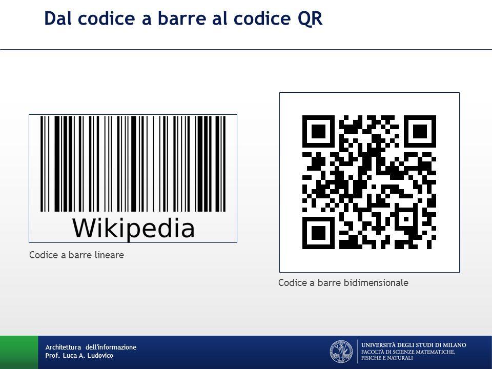 Dal codice a barre al codice QR