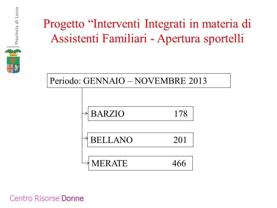 Progetto Interventi Integrati in materia di Assistenti Familiari - Apertura sportelli