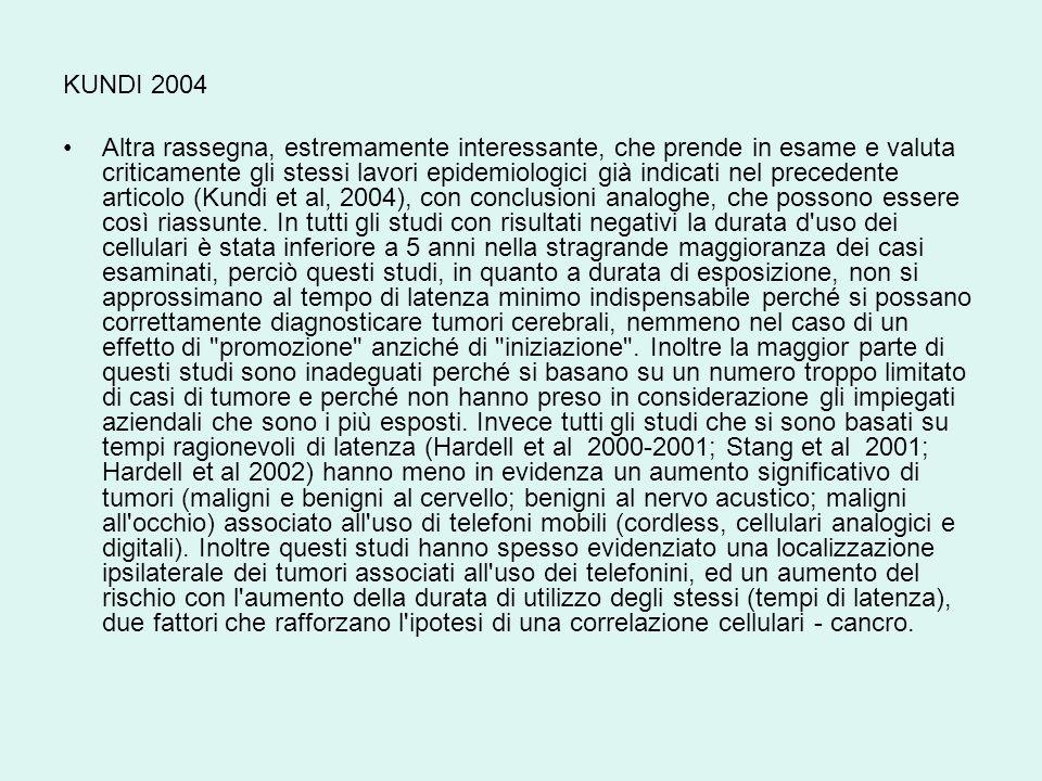 KUNDI 2004