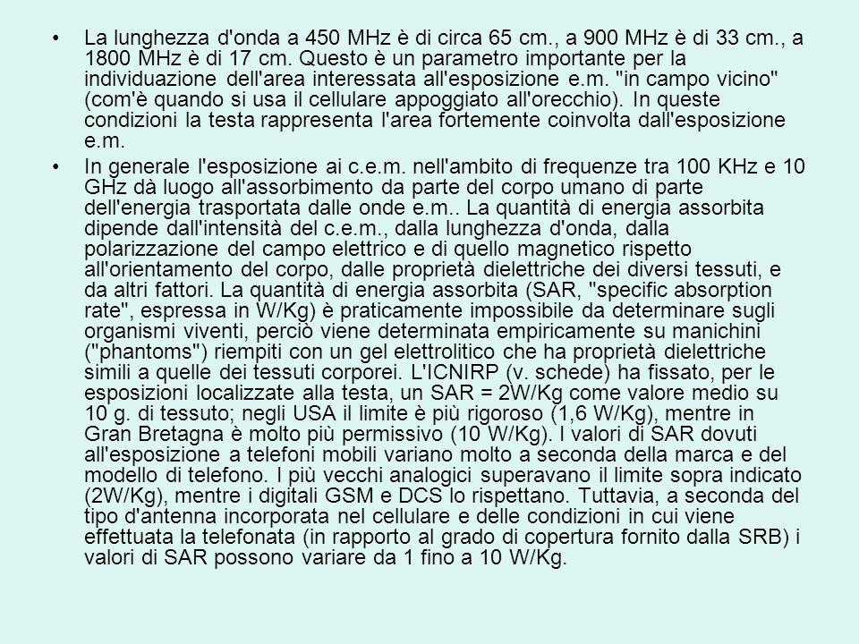 La lunghezza d onda a 450 MHz è di circa 65 cm. , a 900 MHz è di 33 cm