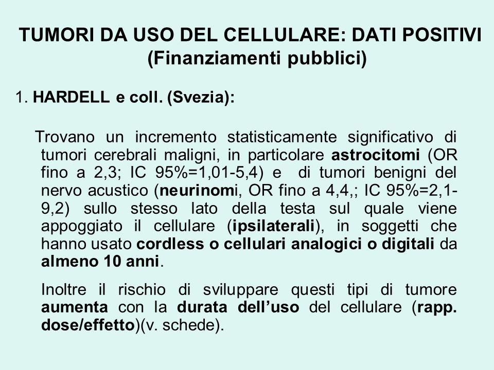 TUMORI DA USO DEL CELLULARE: DATI POSITIVI (Finanziamenti pubblici)