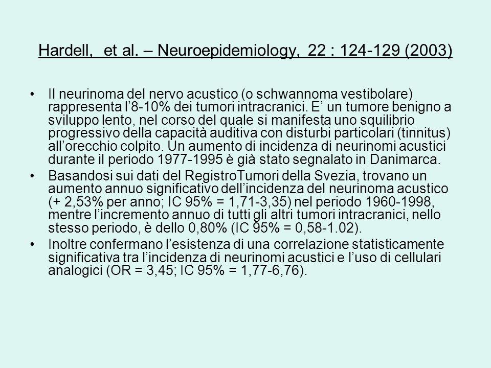 Hardell, et al. – Neuroepidemiology, 22 : 124-129 (2003)