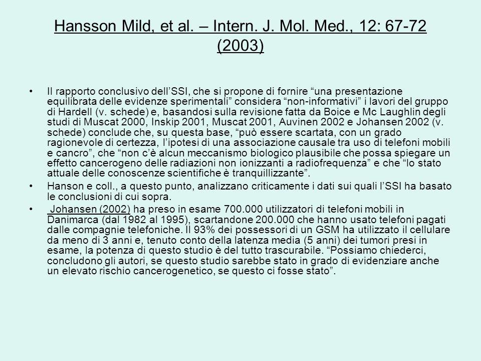 Hansson Mild, et al. – Intern. J. Mol. Med., 12: 67-72 (2003)