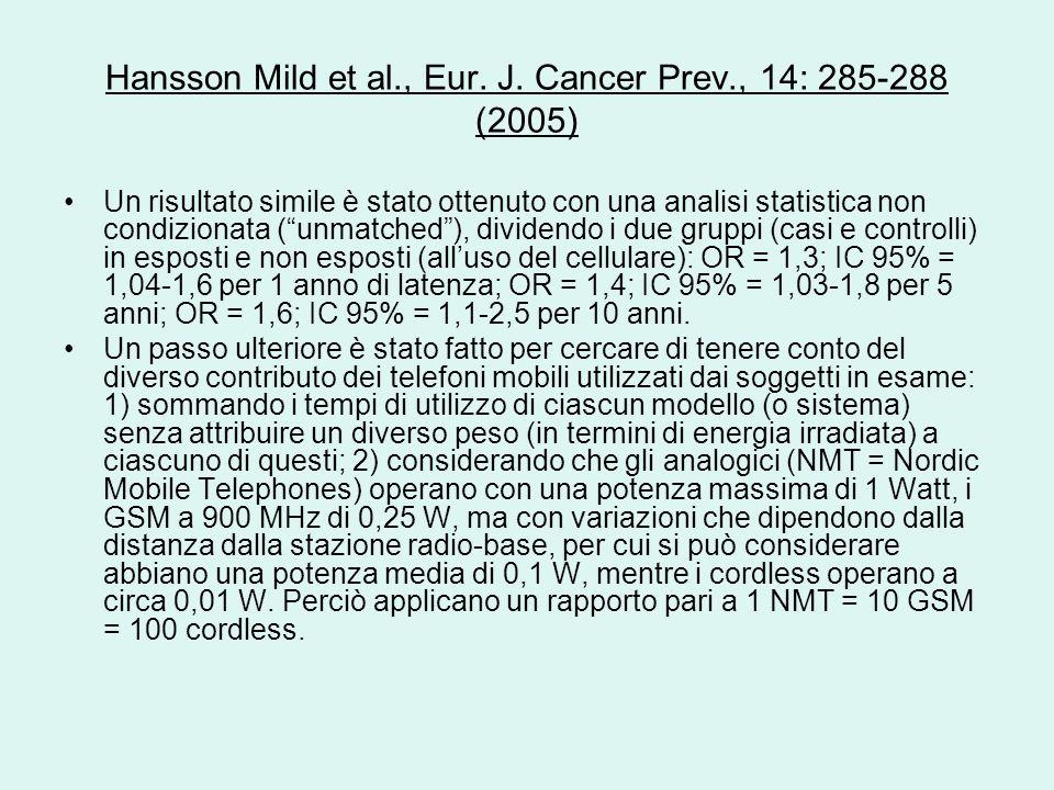 Hansson Mild et al., Eur. J. Cancer Prev., 14: 285-288 (2005)