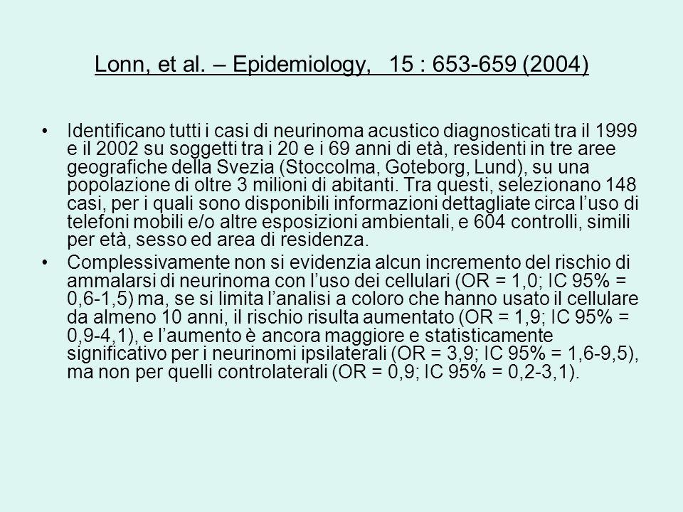 Lonn, et al. – Epidemiology, 15 : 653-659 (2004)