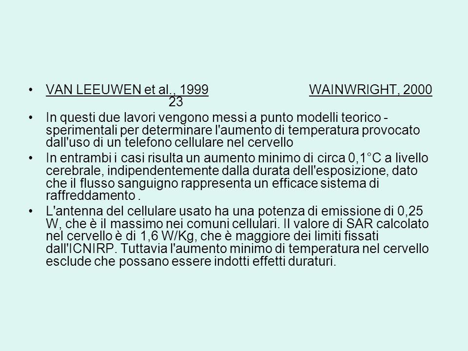 VAN LEEUWEN et al., 1999 WAINWRIGHT, 2000 23