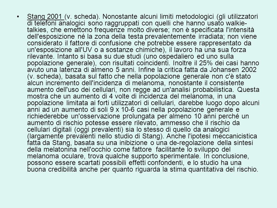 Stang 2001 (v. scheda).