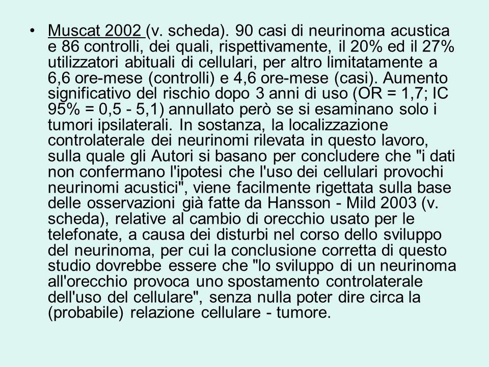 Muscat 2002 (v. scheda).